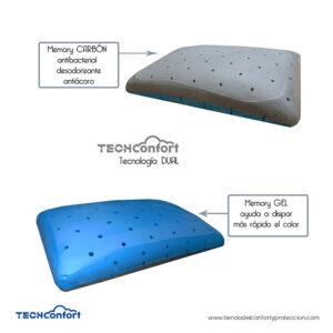 Almohada Dual Memory Foam Infusión Gel Y Carbón – 2 En 1