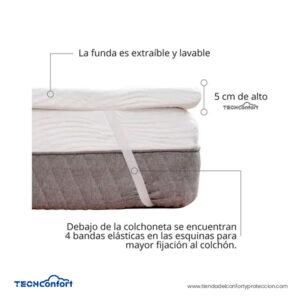 Colchoneta Memory Foam - Sobre Colchón 120x190 Semidoble