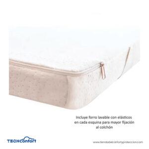 Colchoneta Memory Foam Y Espuma Hr Topper Dual 100x190