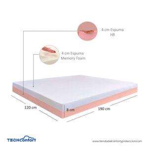 Colchoneta Memory Foam Y Espuma Hr Topper Dual 120x190