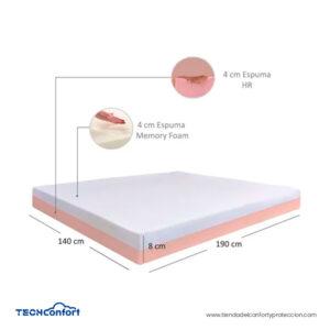 Colchoneta Memory Foam Y Espuma Hr Topper Dual 140x190